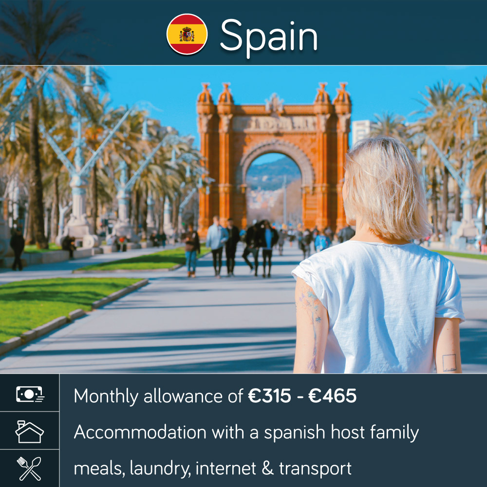 Teach English in Spain