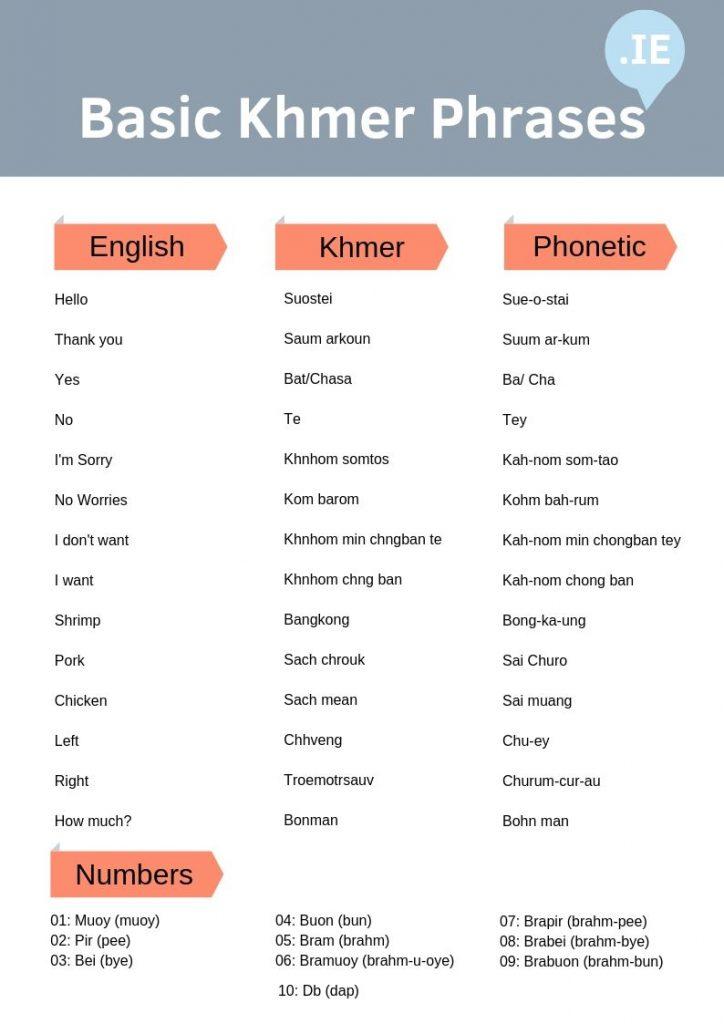 Key phrases in khmer